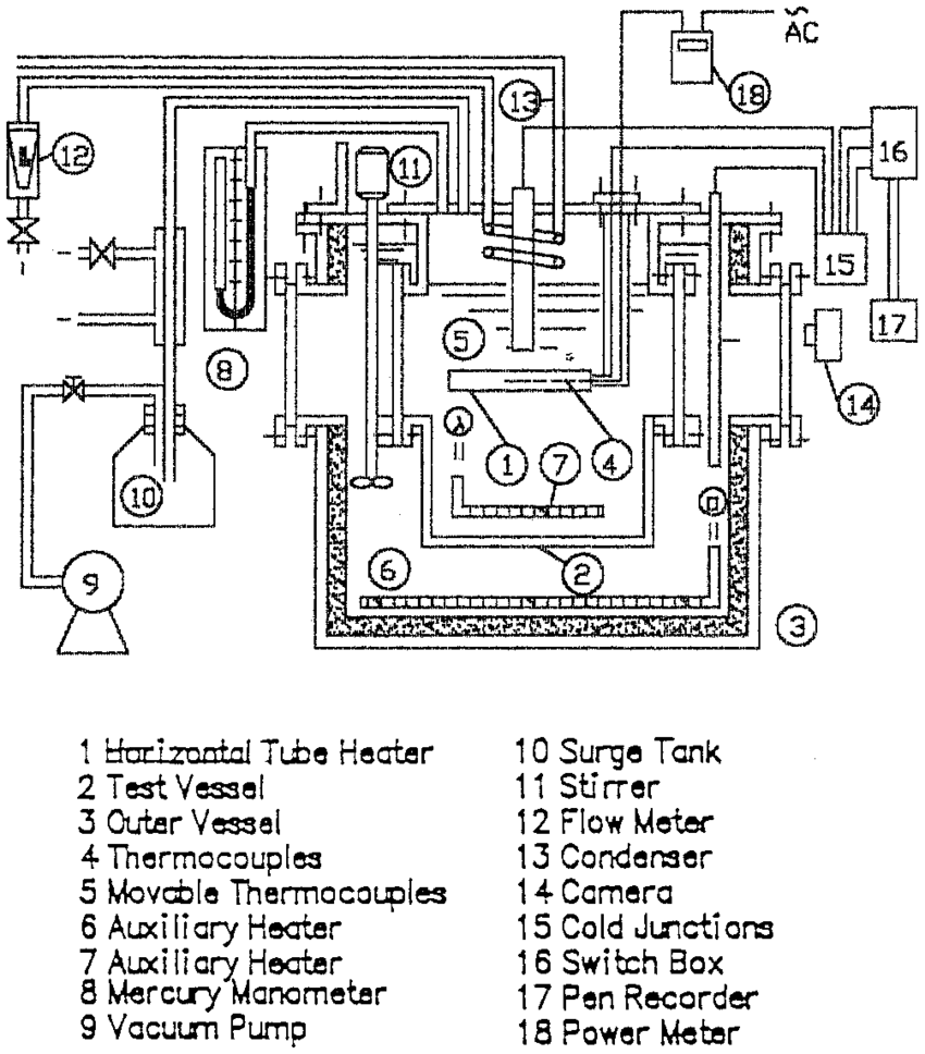 hight resolution of schematic diagram of the experimental apparatus