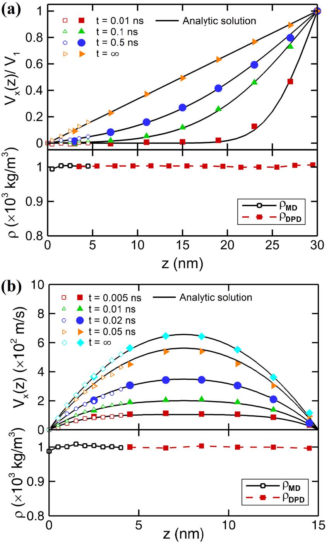 medium resolution of dpd flow diagram wiring diagram useddpd flow diagram 10