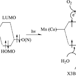 The chemical formula and names are provided for each MOF