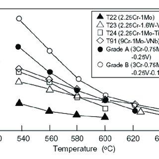 (PDF) Thermal Power Plants