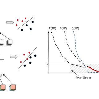 (PDF) Deeply-Supervised Nets