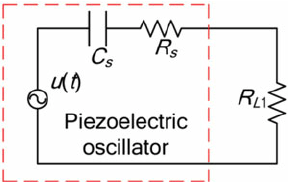 Equivalent circuit model of the piezoelectric energy