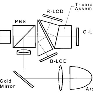 Optical system for a reflective color projector with