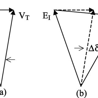 Normalized tripping-time versus power-imbalance curves