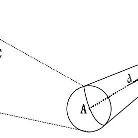 (PDF) FFSC: An Energy Efficiency Communications Ap-proach