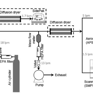 Process flow diagram of the coal-fired power plant