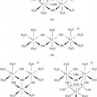 (PDF) Oligomerization of chromium (III) and its impact on
