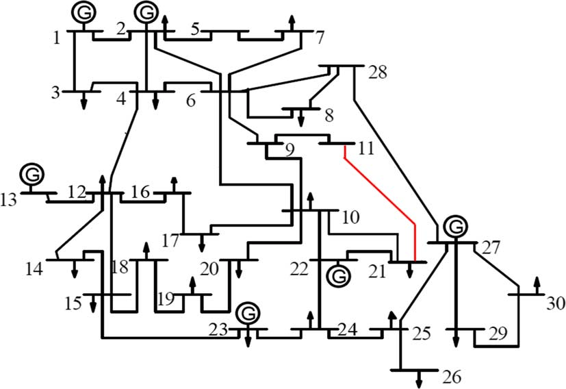 Connection diagram of the modified IEEE 30-bus system. One