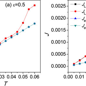 Schematics of nanotube bundles (a) and a coupled FK chains