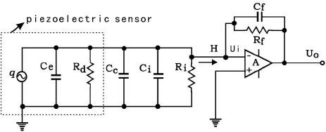 The equivalent circuit of a piezoelectric sensor linked