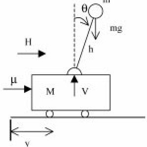 Block diagram of the cart with an inverted pendulum