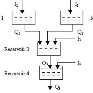 (PDF) Improved Particle Swarm Optimization-Based Form