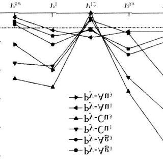 Simplified block diagram of the FT-Raman spectrometer