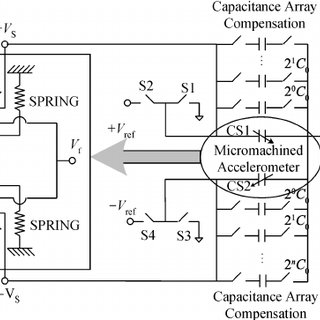 Schematic of interface circuit for a closed-loop