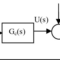 (PDF) On a robust control system design for an electric