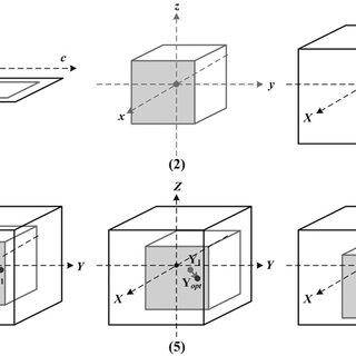 (PDF) Multi-scale mean shift tracking