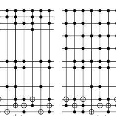 (PDF) An algorithm for optimizing quantum reversible logic