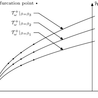 (PDF) Existence and bifurcation of solutions for a double