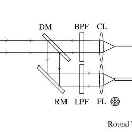 (PDF) Fiber-optic Raman probe couples ball lens for depth
