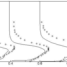 Prandtl-Nikuradse universal velocity profile for turbulent