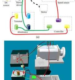 a the schematic for wiring in which the motor driver and the motor is already physically connected using electric wire shown as a dashed line  [ 725 x 1138 Pixel ]