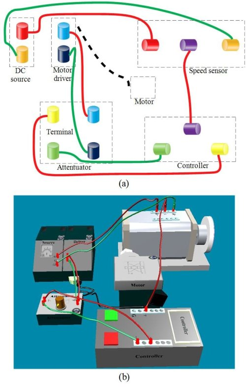 small resolution of  a the schematic for wiring in which the motor driver and the motor is already physically connected using electric wire shown as a dashed line
