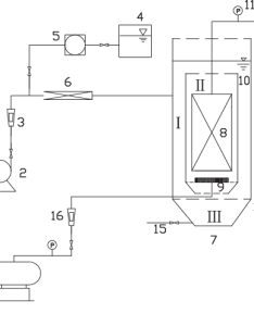 Process flowchart of the experimental setup notes tank raw water pump and flow meter dosing box coagulant also rh researchgate