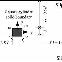 (PDF) Numerical Heat Transfer, Part B: Fundamentals: An