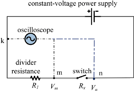 The test principle diagram of the contact resistance of