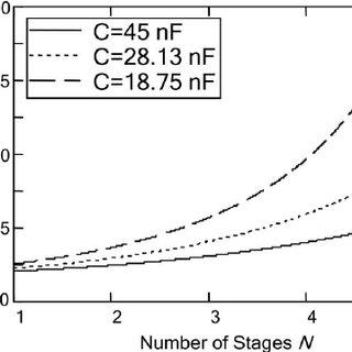 Block diagram of 1.2 MV/50 mA symmetrical Cockcroft-Walton