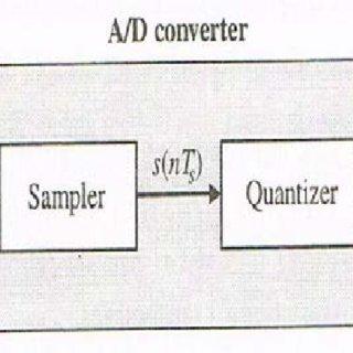 Conceptual diagram illustrating the correlation assessment