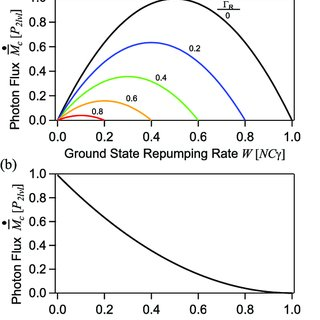 (PDF) Linear response theory for superradiant lasers