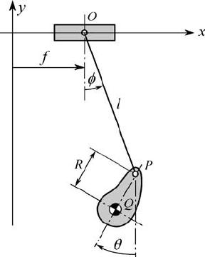 A schematic model of a constrained double pendulum model