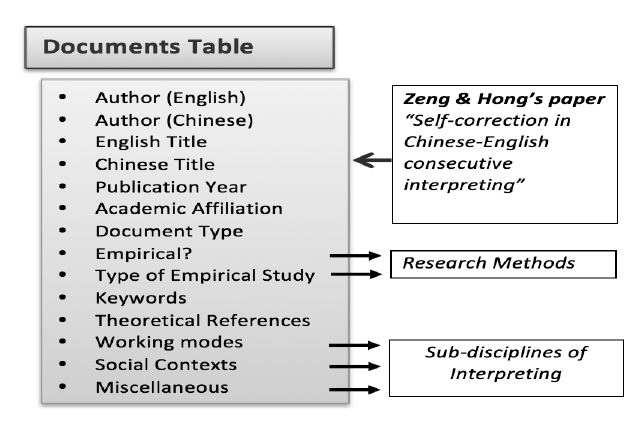 empirical research paper topics