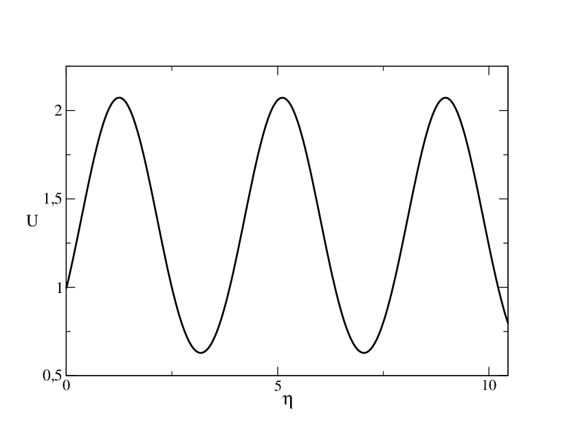 Periodic blood waves constructed by parts of periodic