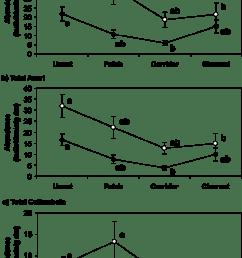 acari order diagram wiring diagram sch acari order diagram [ 747 x 1122 Pixel ]