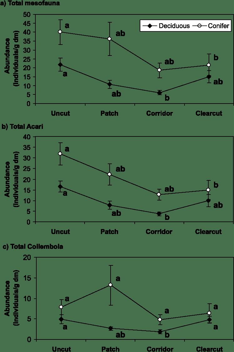 hight resolution of acari order diagram wiring diagram sch acari order diagram