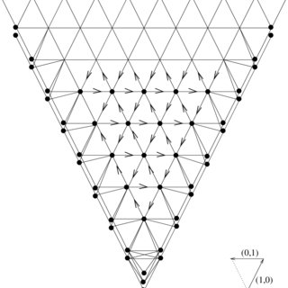(PDF) Representations of the loop braid group