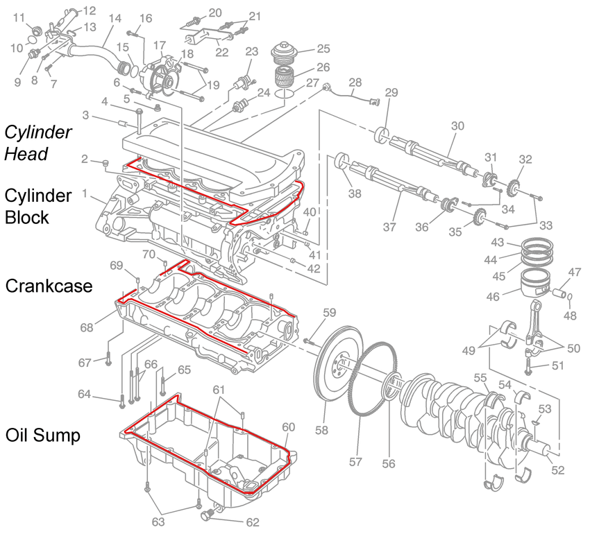 Main parts of a combustion engine (http://data.motor-talk