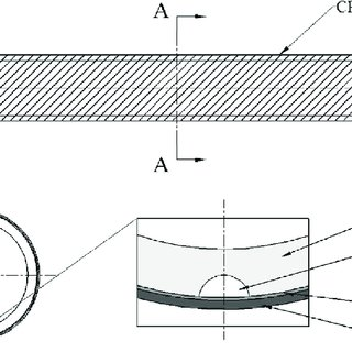 (PDF) External surface cracked offshore steel pipes