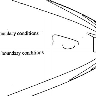 (PDF) Wave dynamic processes induced by a supersonic