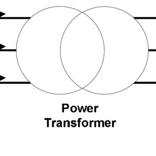 (PDF) Easy Method for Testing Transformer Differential Relays