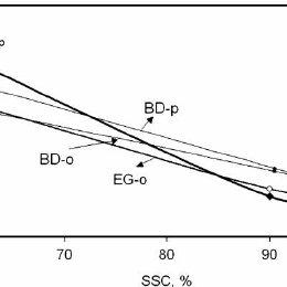 Figure 3. Structure of castor oil and ricinoleic acid