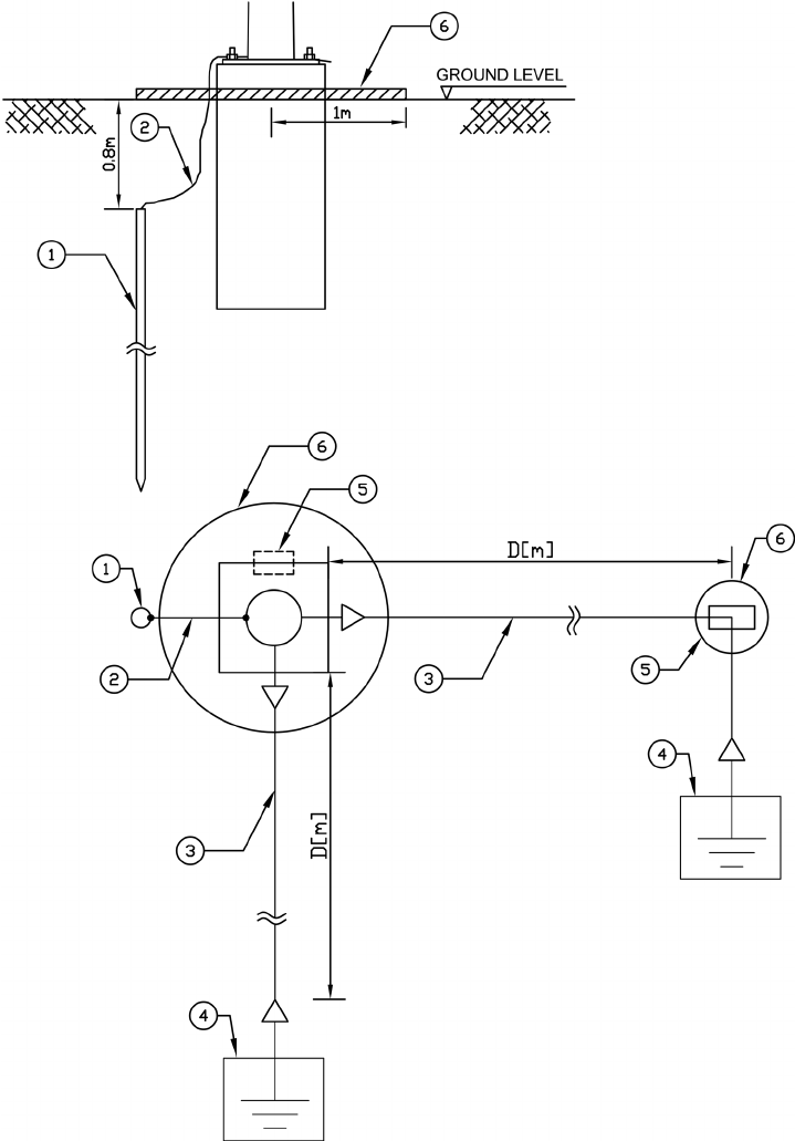 Earthing system of the PMT with rod (applicable for soil