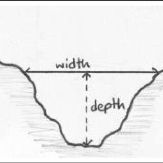 (PDF) Measurements of Sheet Erosion- Training Manual