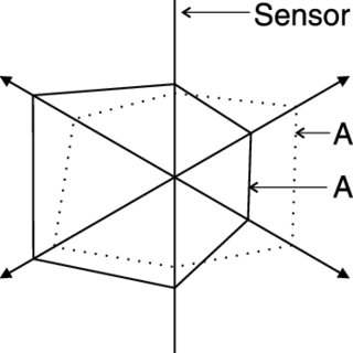 (PDF) Data analysis for electronic nose systems