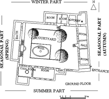 Ground floor plan of Cahit Sitki Taranci׳s home (now