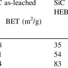 (PDF) Influence of precursor morphology on the