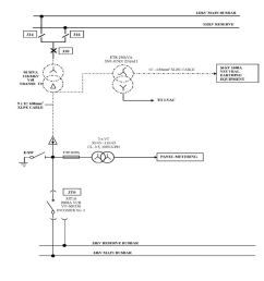 single line diagram of the substation download ieee standard symbols one line symbols iec [ 850 x 1001 Pixel ]