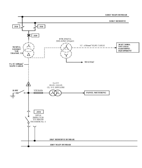 small resolution of single line diagram of the substation download ieee standard symbols one line symbols iec